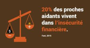 proche aidant et insécurité financière